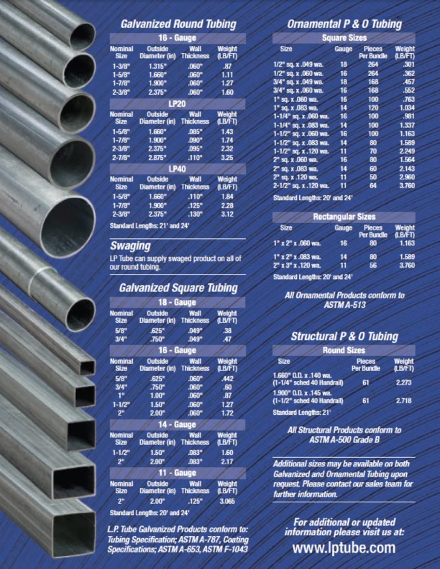 California Galvanized Tubing